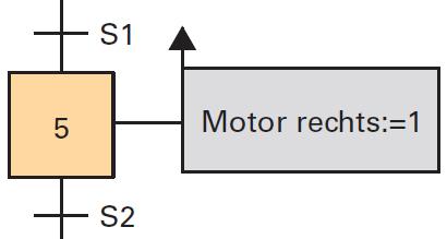 Grafcet_002_speichernde_Lösung_2